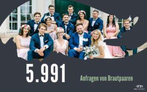 Statistik zum Budget für Hochzeitsfotos