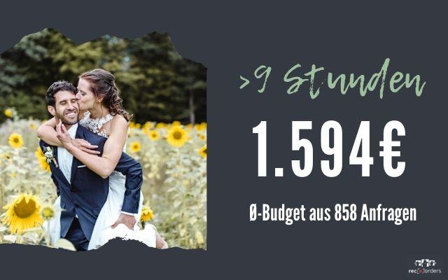 Budget für Hochzeitsfotografie ganztags